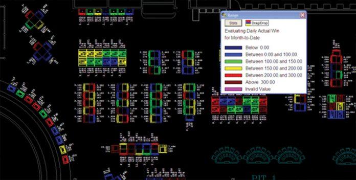 Casino Data Imaging GlobalSuite