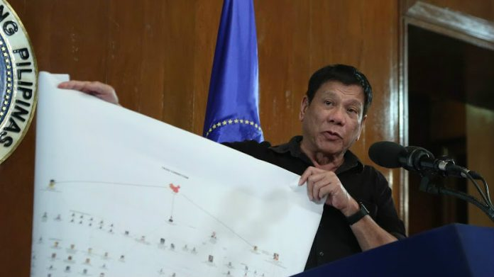 Casino Review Philippines Rodrigo Duterte