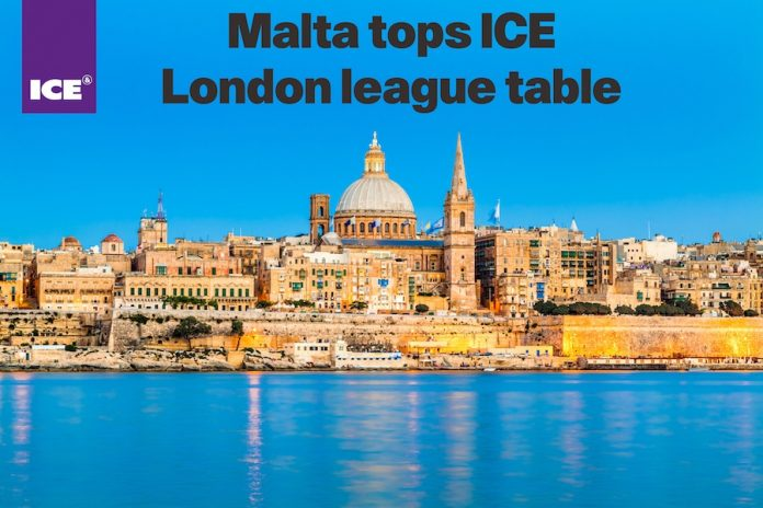 Malta tops ICE London league table