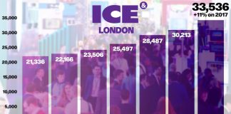 ICE London Graph 2019 growth